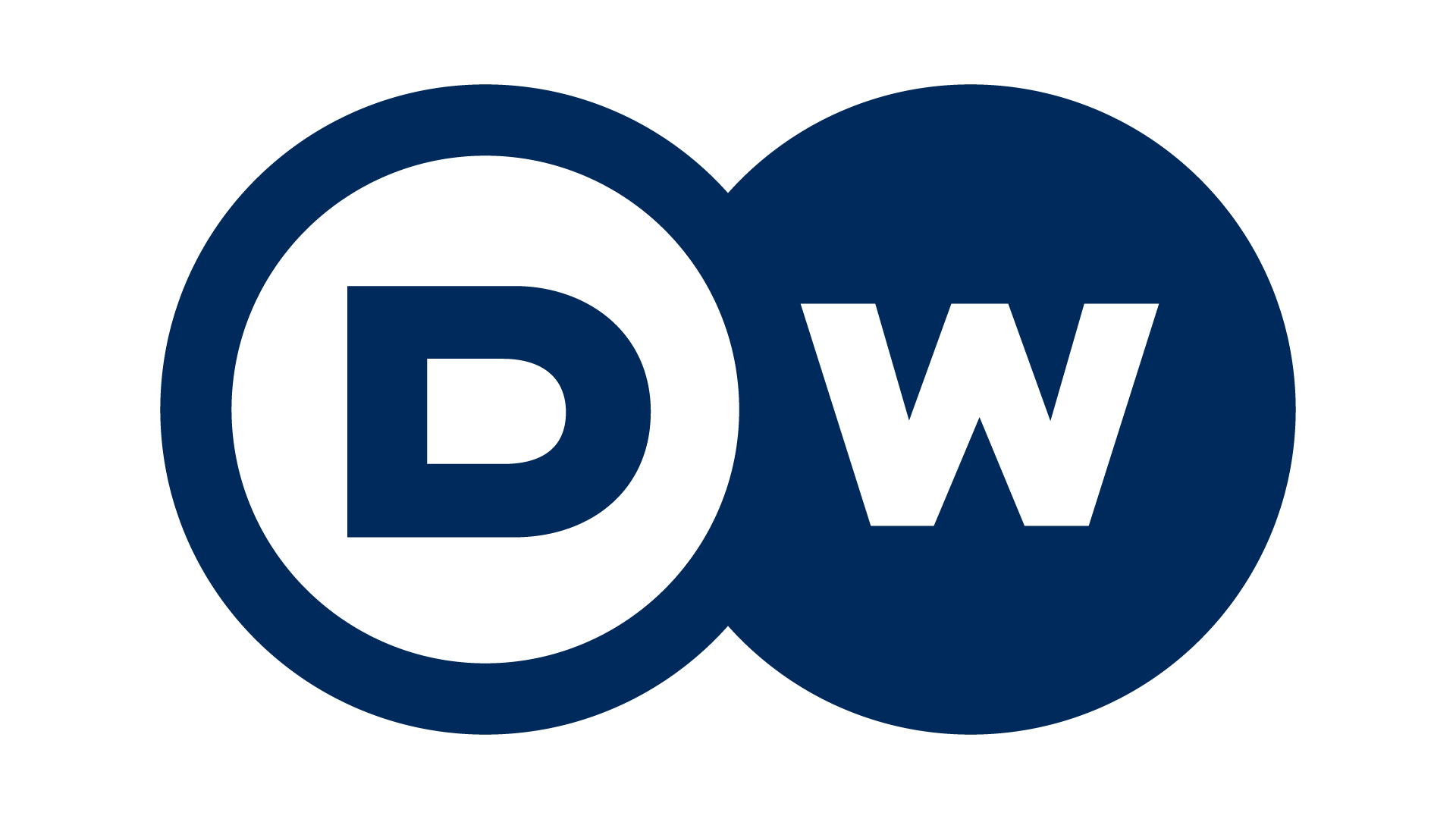 DW German Live TV, Online